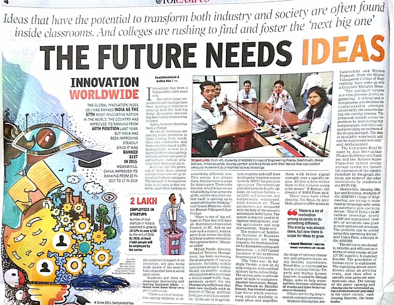 Start-ups by SIBM Pune Innovation and Entrepreneurship